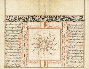 #Дагестанские ученые переведут в электронный вид древние восточные рукописи9