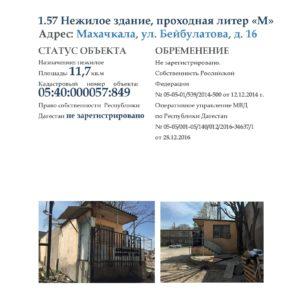 #Недвижимость для бизнеса2