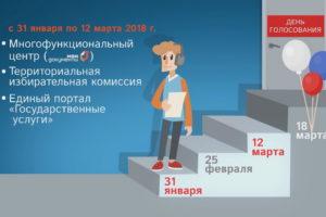 #C сегодняшнего дня в центрах «Мои Документы» Республики Дагестан можно подать заявление о включении в список избирателей по месту нахождения.3