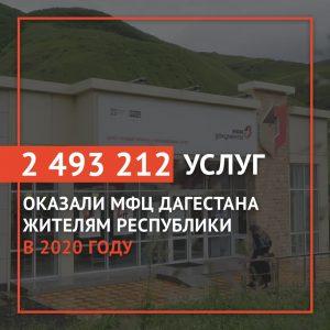#МФЦ Дагестана оказали населению за год более 2 миллионов услуг8
