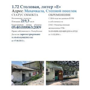 #Недвижимость для бизнеса7
